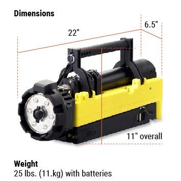 scenelight dimensions