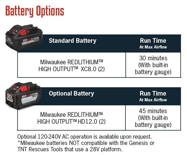 v16-BL PPV battery