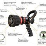 Protek Mid range nozzle