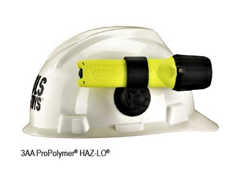 Helmet Mount Kit