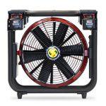 Ventilators, Blowers & PPV