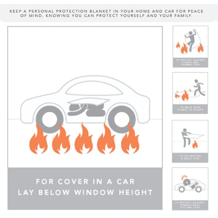 fire blanket usage